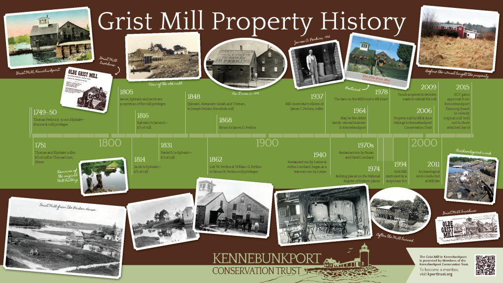 Grist Mill Property History