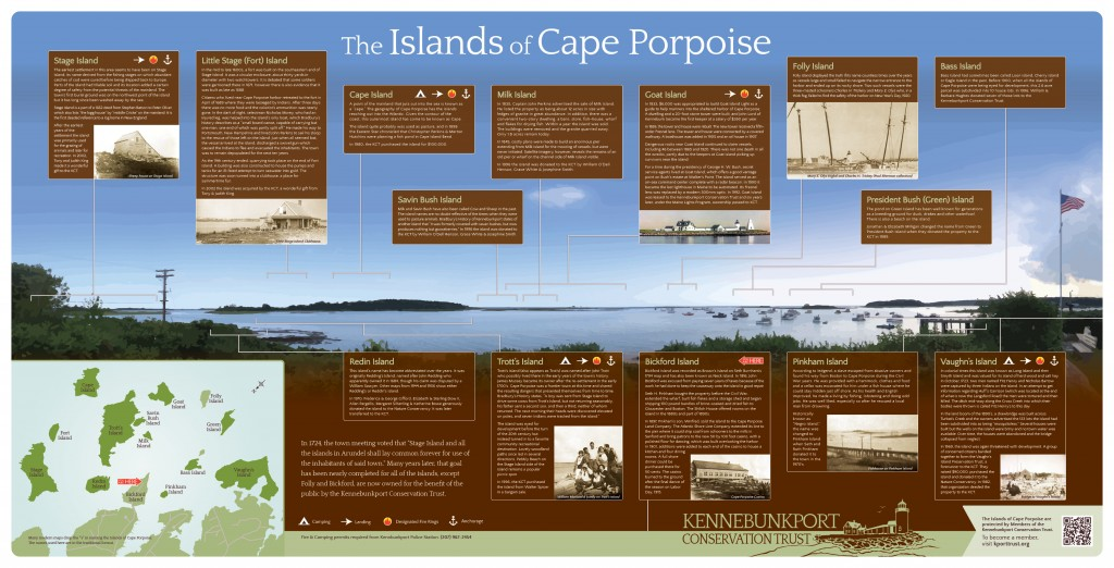 The Islands of Cape Porpoise Sign