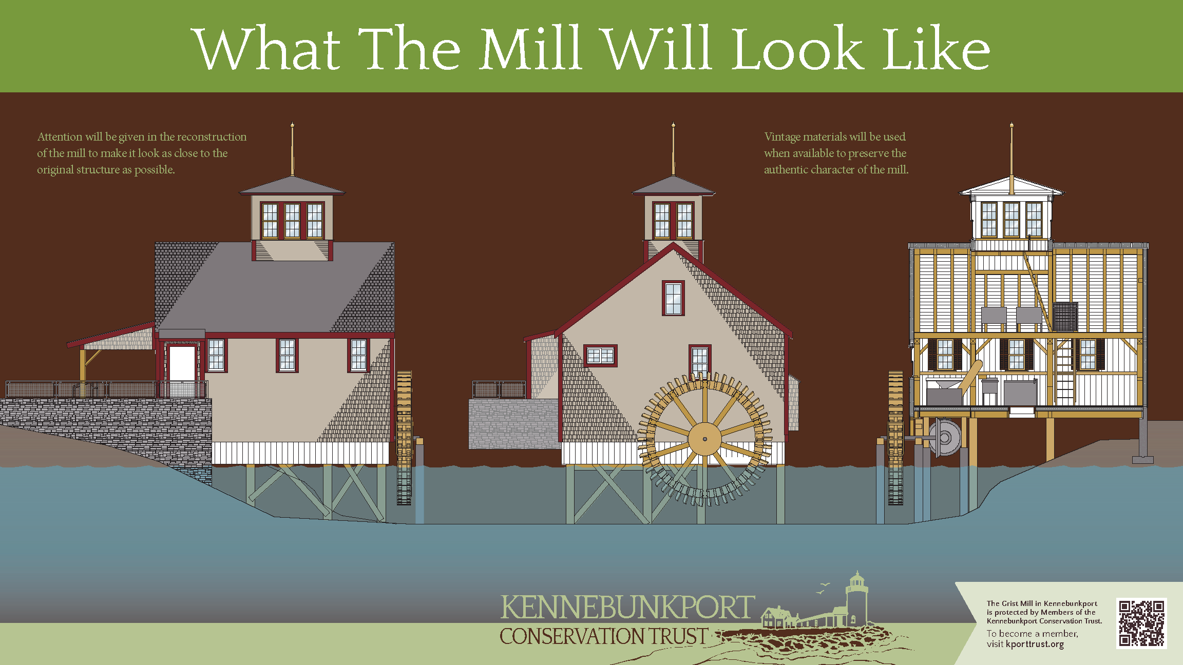 What The Mill Will Look Like